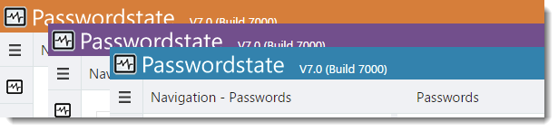 Passwordstate Role Based Access